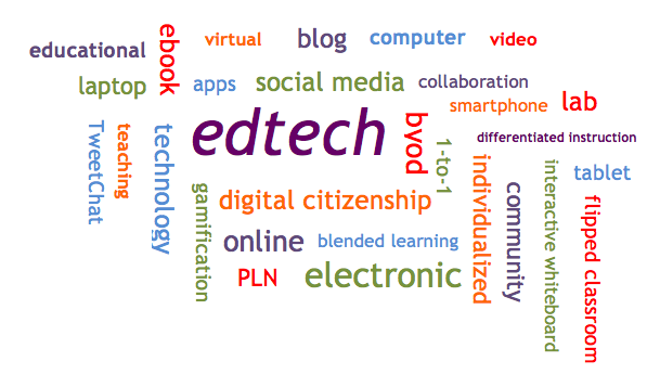 Edtech terms word cloud