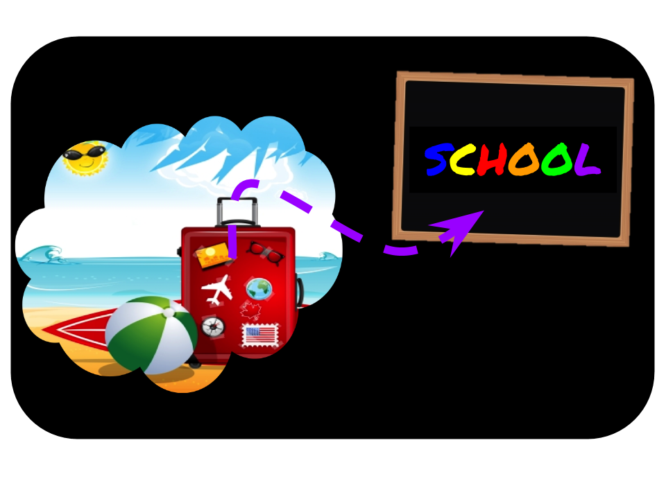 math apps and websites for summer school